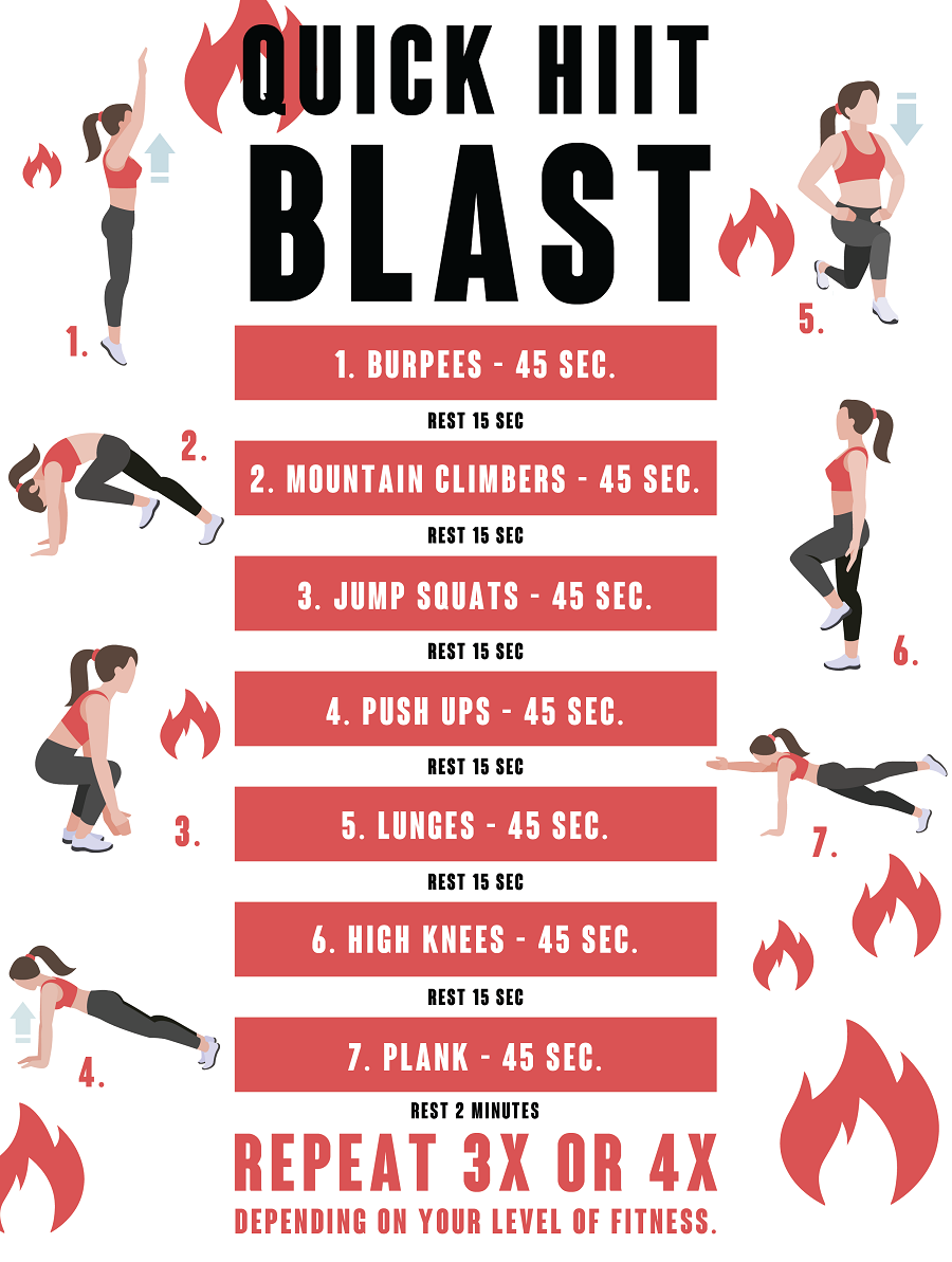 HIIT - High Impact Interval Training Infographic 001