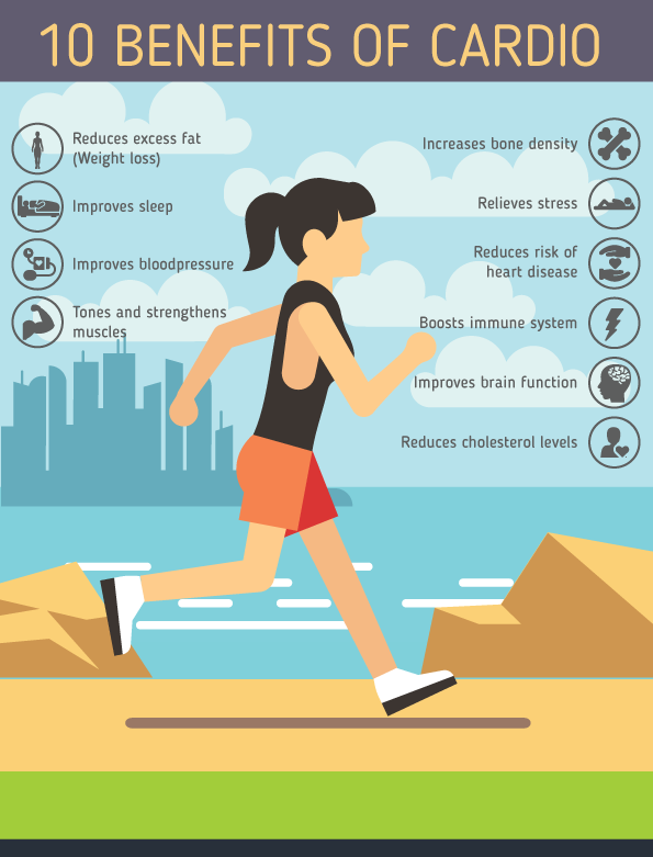Cardio Exercise 01 Infographic