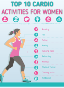 Cardio activities for women